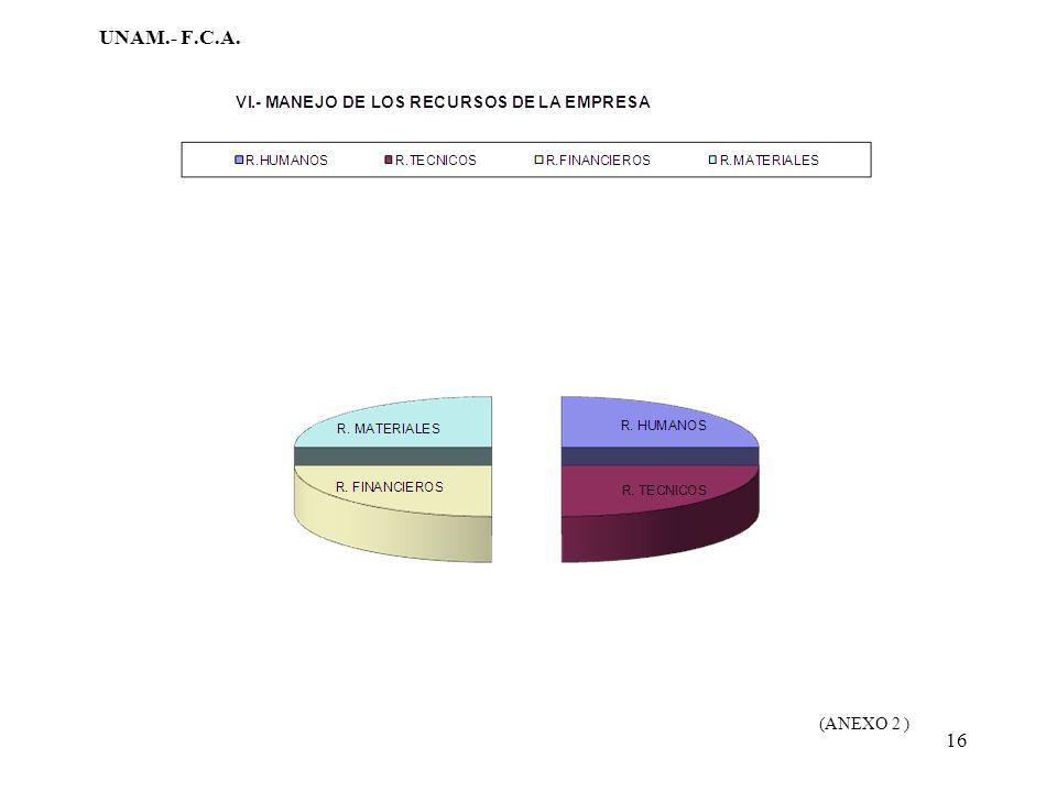 16 UNAM.- F.C.A. (ANEXO 2 )