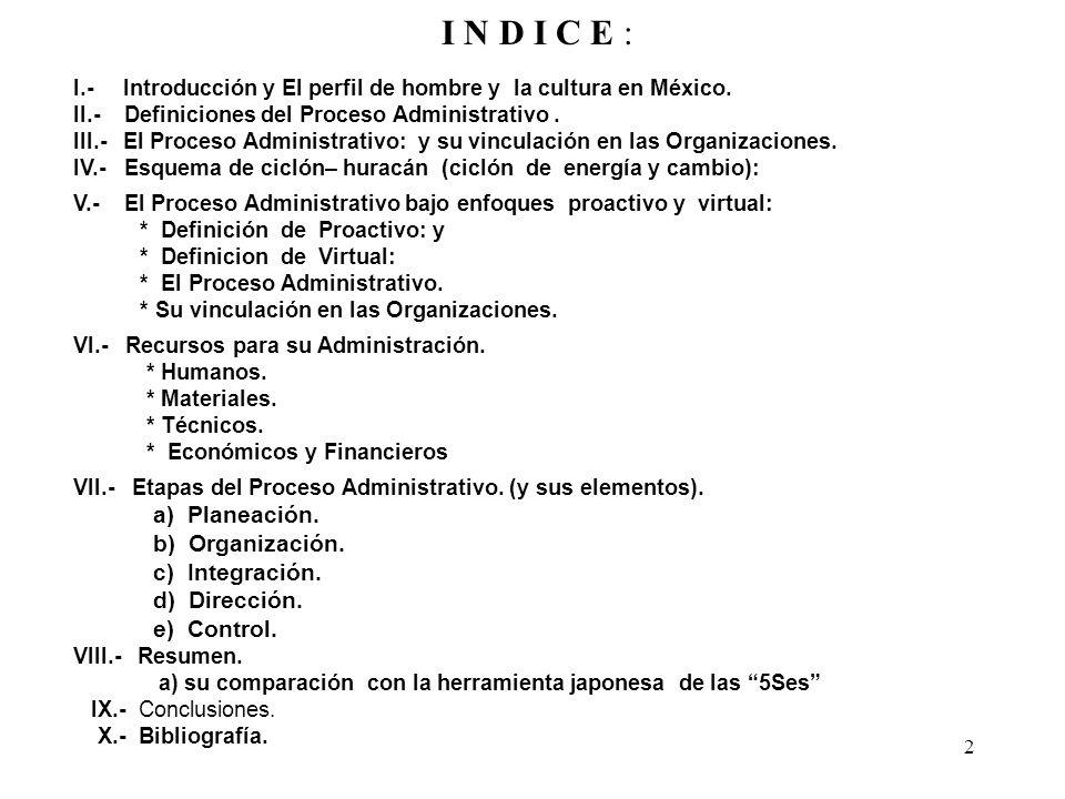 2 I N D I C E : I.- Introducción y El perfil de hombre y la cultura en México. II.- Definiciones del Proceso Administrativo. III.- El Proceso Administ