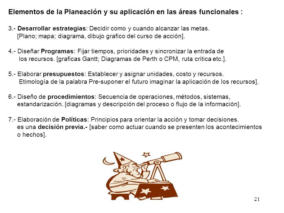 21 Elementos de la Planeación y su aplicación en las áreas funcionales : 3.- Desarrollar estrategias: Decidir como y cuando alcanzar las metas. [Plano