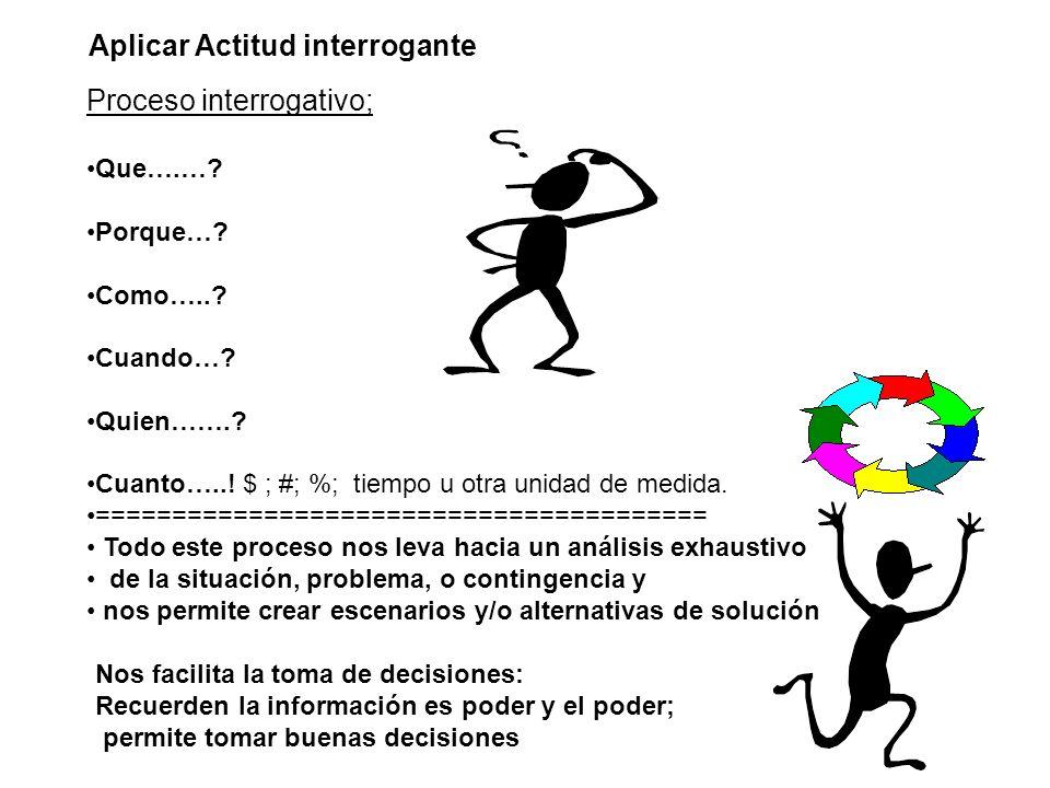 Aplicar Actitud interrogante Proceso interrogativo; Que….…? Porque…? Como…..? Cuando…? Quien…….? Cuanto…..! $ ; #; %; tiempo u otra unidad de medida.