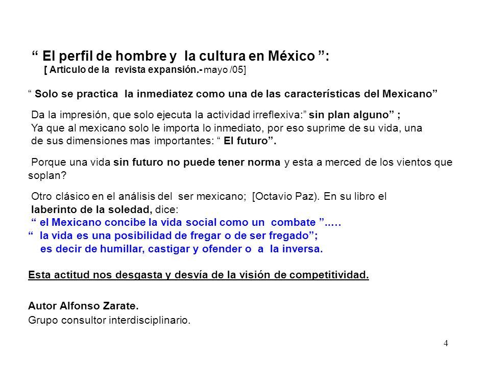 4 El perfil de hombre y la cultura en México : [ Articulo de la revista expansión.- mayo /05] Solo se practica la inmediatez como una de las caracterí