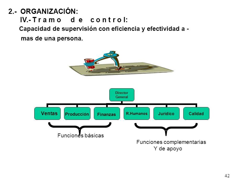 42 2.- ORGANIZACIÓN: IV.- T r a m o d e c o n t r o l: Producción Finanzas Funciones básicas Funciones complementarias Y de apoyo Ventas Capacidad de