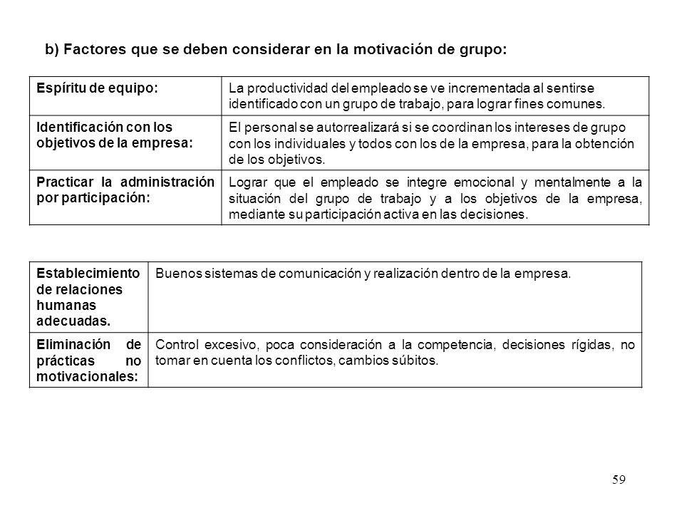 59 b) Factores que se deben considerar en la motivación de grupo: Espíritu de equipo:La productividad del empleado se ve incrementada al sentirse iden