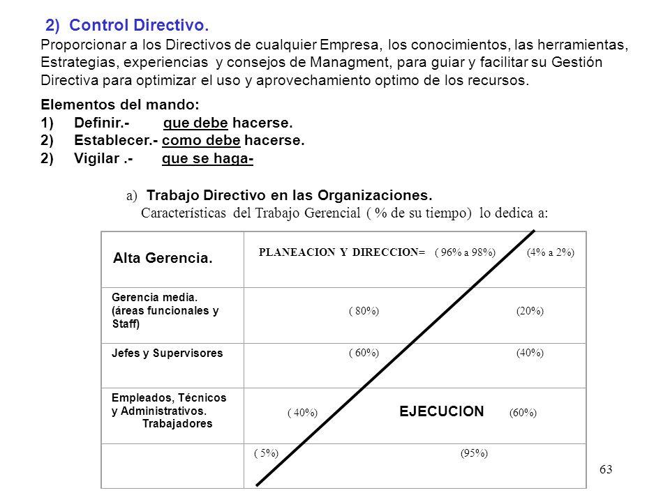63 2) Control Directivo. Proporcionar a los Directivos de cualquier Empresa, los conocimientos, las herramientas, Estrategias, experiencias y consejos