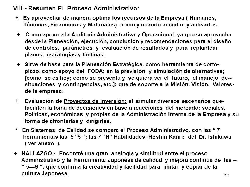 69 VIII.- Resumen El Proceso Administrativo: + Es aprovechar de manera optima los recursos de la Empresa ( Humanos, Técnicos, Financieros y Materiales