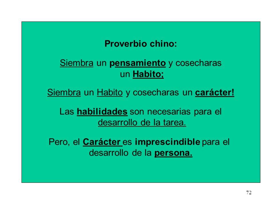 72 Proverbio chino: Siembra un pensamiento y cosecharas un Habito; Siembra un Habito y cosecharas un carácter! Las habilidades son necesarias para el