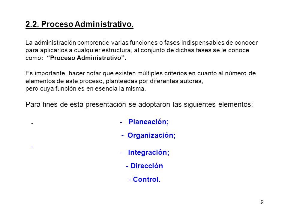 9 2.2. Proceso Administrativo. La administración comprende varias funciones o fases indispensables de conocer para aplicarlos a cualquier estructura,
