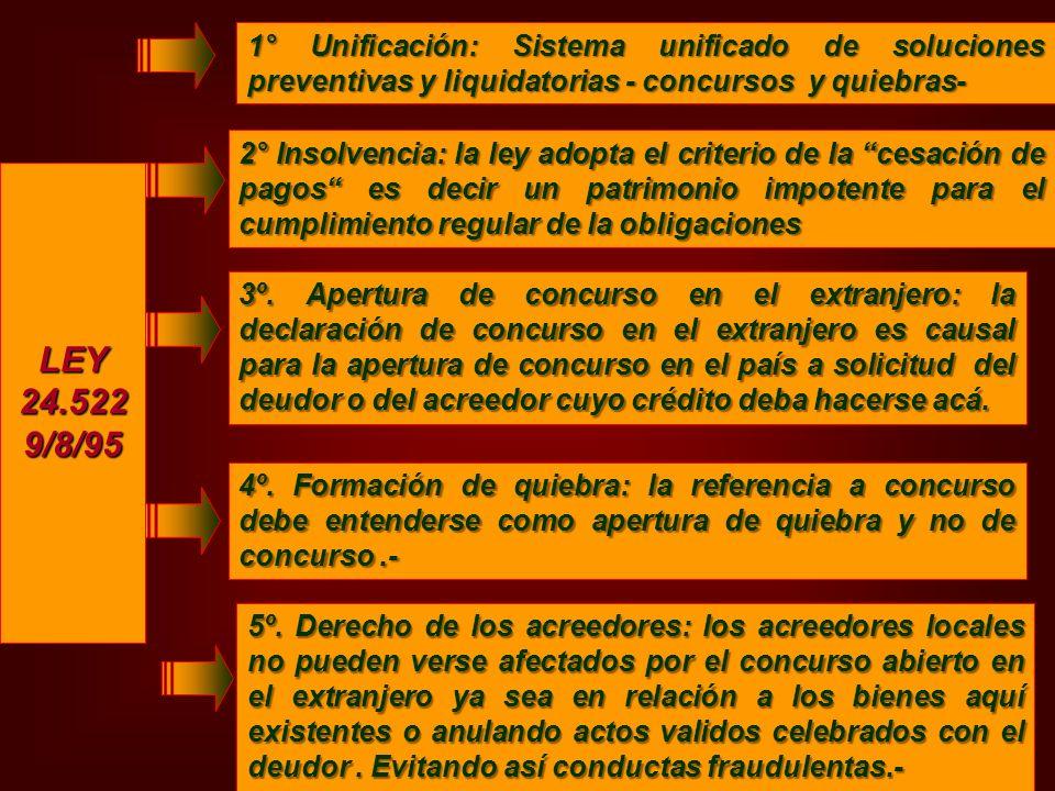 LEY24.5229/8/95 1° Unificación: Sistema unificado de soluciones preventivas y liquidatorias - concursos y quiebras- 3º. Apertura de concurso en el ext