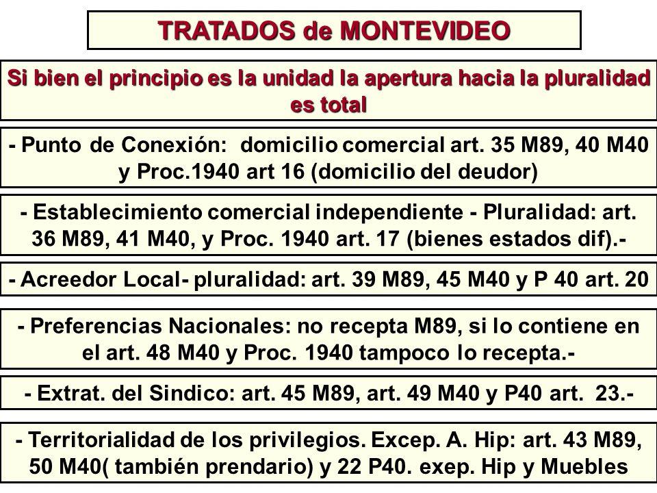 TRATADOS de MONTEVIDEO Si bien el principio es la unidad la apertura hacia la pluralidad es total - Punto de Conexión: domicilio comercial art. 35 M89