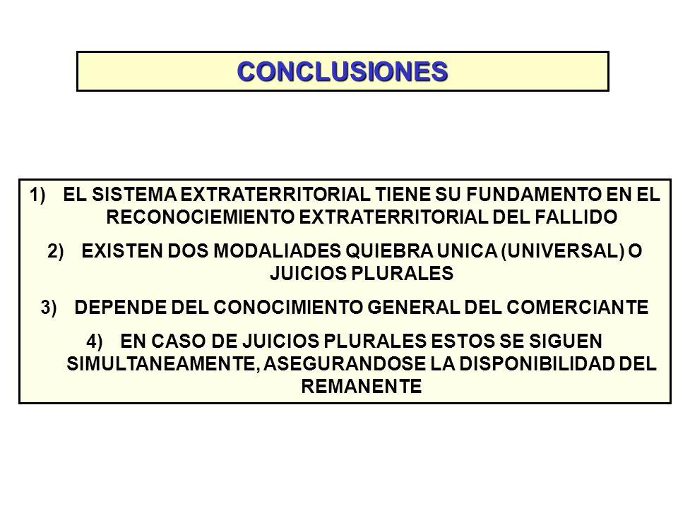 1)EL SISTEMA EXTRATERRITORIAL TIENE SU FUNDAMENTO EN EL RECONOCIEMIENTO EXTRATERRITORIAL DEL FALLIDO 2)EXISTEN DOS MODALIADES QUIEBRA UNICA (UNIVERSAL