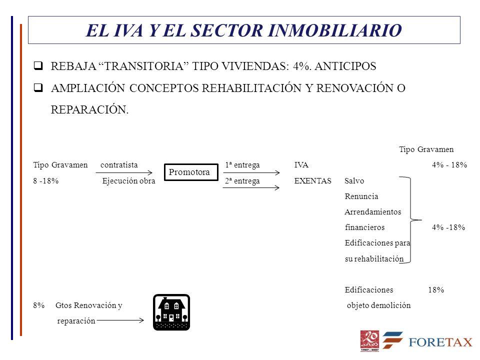 EL IVA Y EL SECTOR INMOBILIARIO REBAJA TRANSITORIA TIPO VIVIENDAS: 4%.