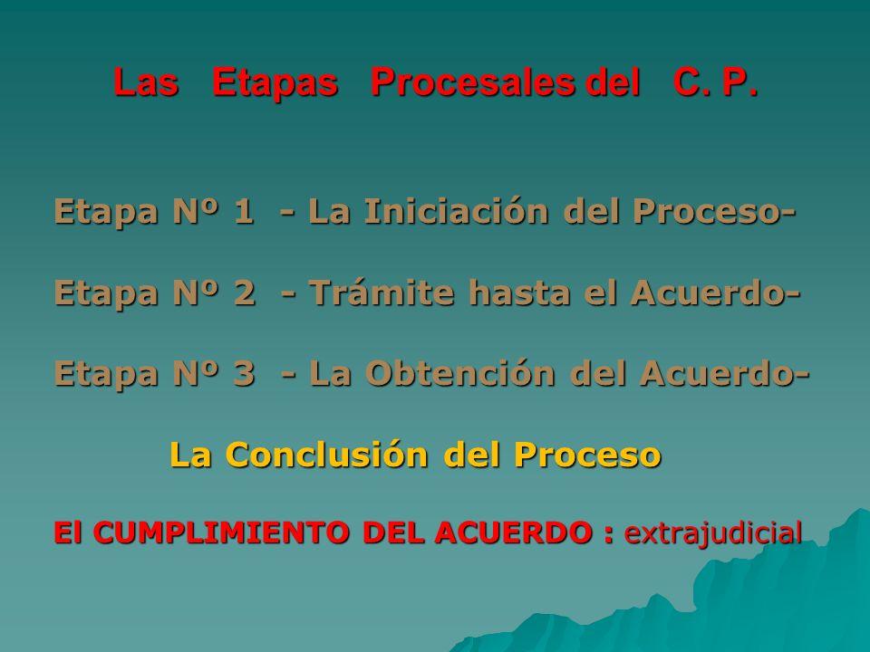 Las Etapas Procesales del C. P. Etapa Nº 1 - La Iniciación del Proceso- Etapa Nº 2 - Trámite hasta el Acuerdo- Etapa Nº 3 - La Obtención del Acuerdo-