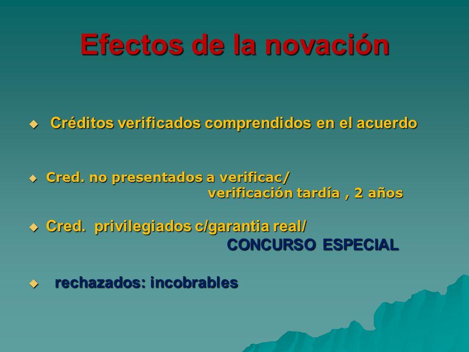 Efectos de la novación Créditos verificados comprendidos en el acuerdo Créditos verificados comprendidos en el acuerdo Cred. no presentados a verifica