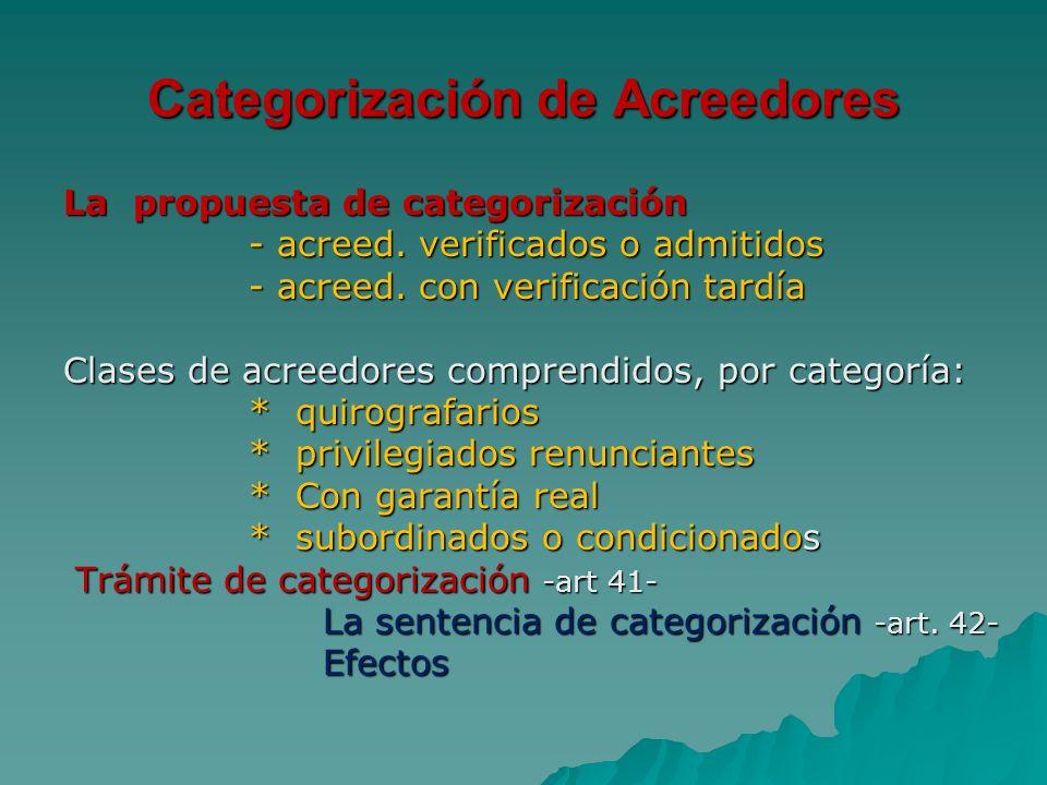 Categorización de Acreedores La propuesta de categorización - - acreed. verificados o admitidos - acreed. con verificación tardía Clases de acreedores