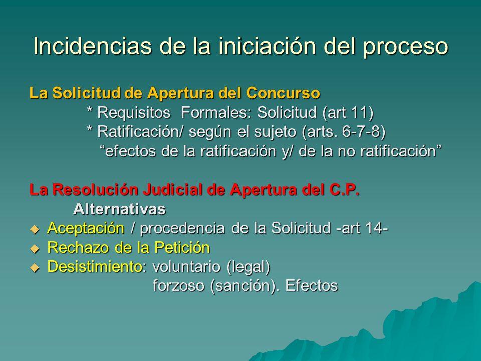 Incidencias de la iniciación del proceso La Solicitud de Apertura del Concurso * Requisitos Formales: Solicitud (art 11) * Requisitos Formales: Solici