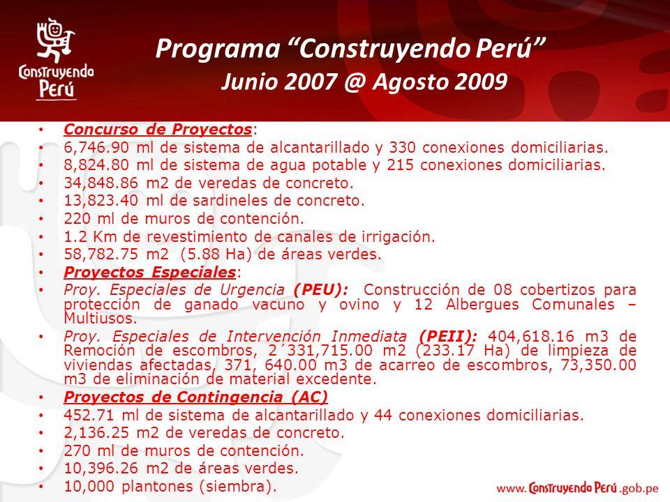 Programa Construyendo Perú Junio 2007 @ Agosto 2009 Concurso de Proyectos: 6,746.90 ml de sistema de alcantarillado y 330 conexiones domiciliarias. 8,