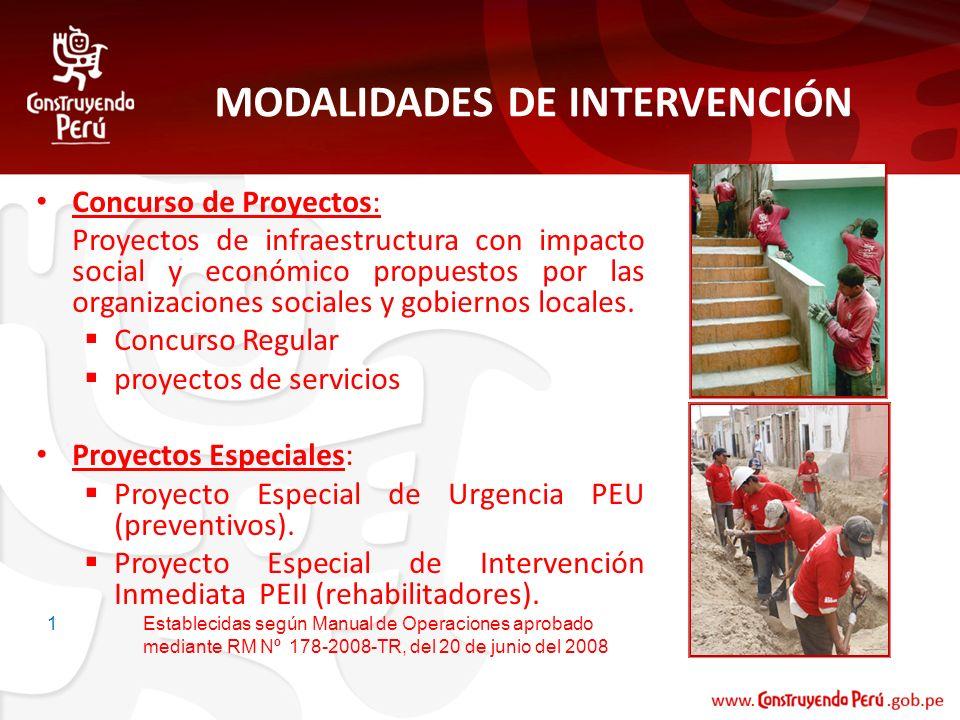 MODALIDADES DE INTERVENCIÓN Concurso de Proyectos: Proyectos de infraestructura con impacto social y económico propuestos por las organizaciones socia