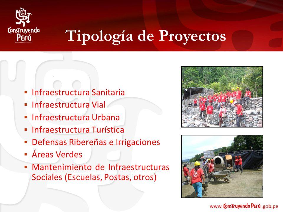 Infraestructura Sanitaria Infraestructura Vial Infraestructura Urbana Infraestructura Turística Defensas Ribereñas e Irrigaciones Áreas Verdes Manteni