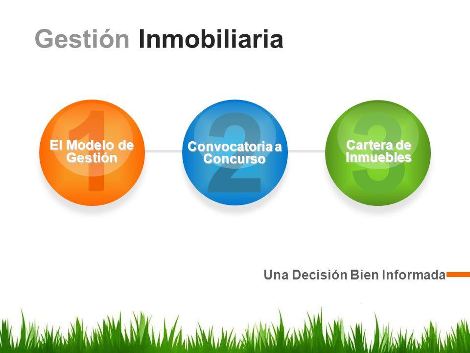 Gestión Inmobiliaria Una Decisión Bien Informada 1 El Modelo de Gestión 2 Convocatoria a Concurso 3 Cartera de Inmuebles