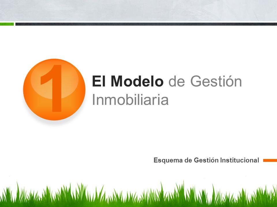 El Modelo de Gestión Inmobiliaria Esquema de Gestión Institucional 1