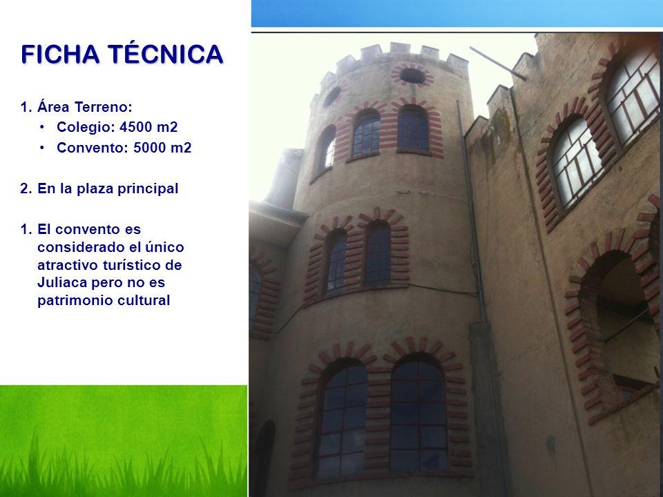 FICHA TÉCNICA 1.Área Terreno: Colegio: 4500 m2 Convento: 5000 m2 2.En la plaza principal 1.El convento es considerado el único atractivo turístico de