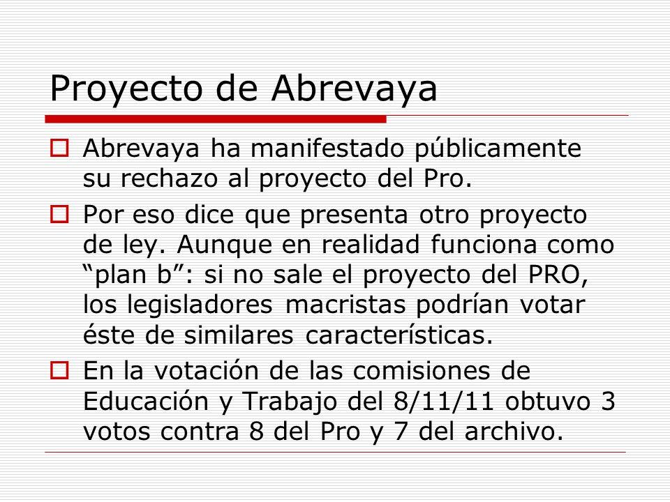 Proyecto de Abrevaya Abrevaya ha manifestado públicamente su rechazo al proyecto del Pro. Por eso dice que presenta otro proyecto de ley. Aunque en re
