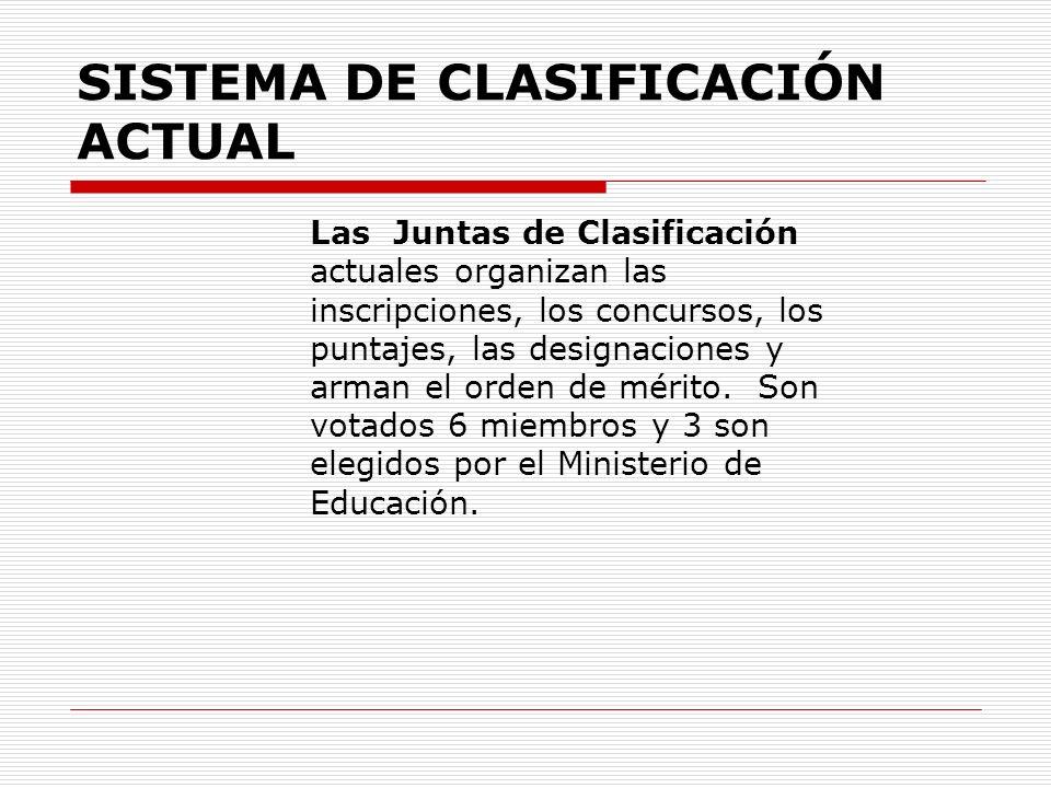 SISTEMA DE CLASIFICACIÓN ACTUAL Las Juntas de Clasificación actuales organizan las inscripciones, los concursos, los puntajes, las designaciones y arman el orden de mérito.