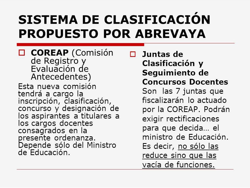SISTEMA DE CLASIFICACIÓN PROPUESTO POR ABREVAYA COREAP (Comisión de Registro y Evaluación de Antecedentes) Esta nueva comisión tendrá a cargo la inscr