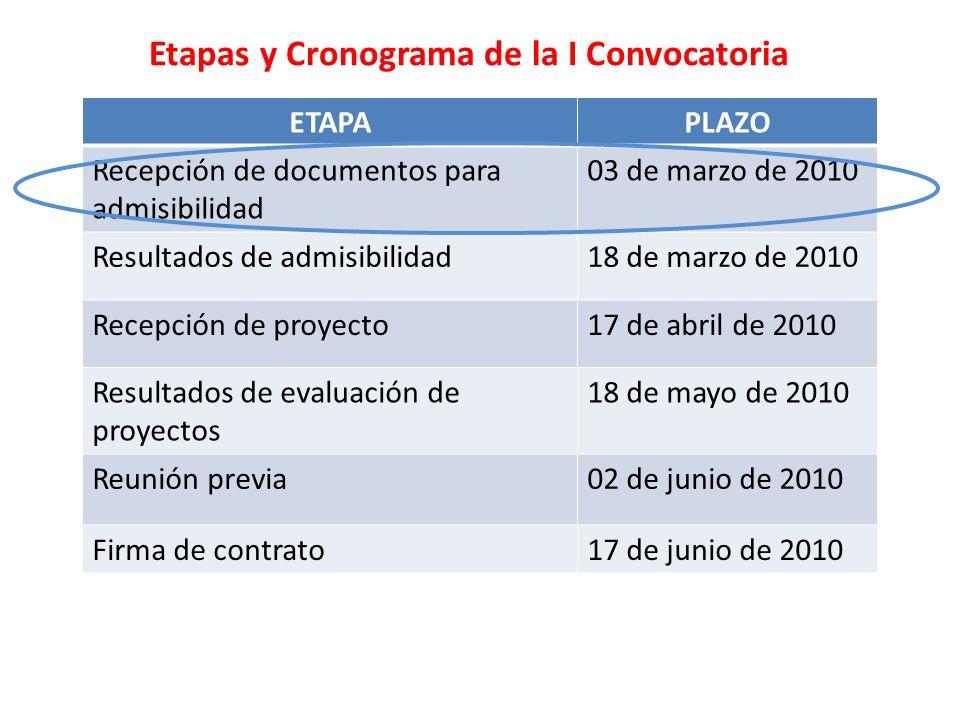 Etapas y Cronograma de la I Convocatoria ETAPA PLAZO Recepción de documentos para admisibilidad 03 de marzo de 2010 Resultados de admisibilidad18 de m
