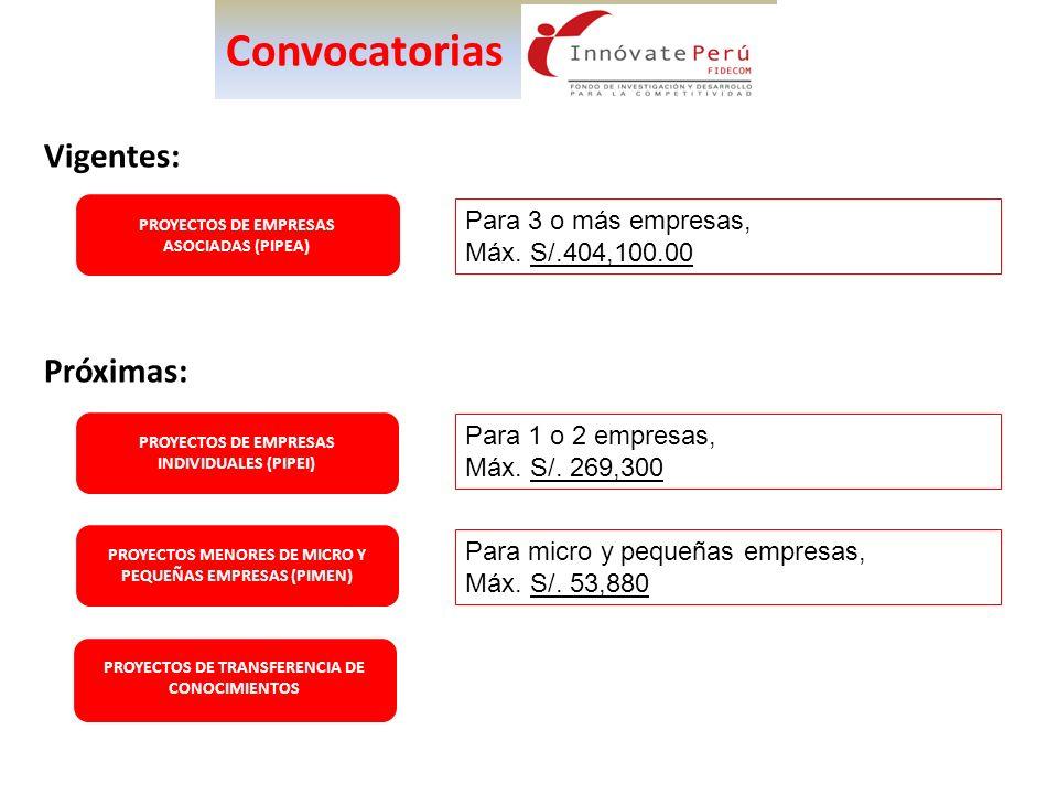 Convocatorias PROYECTOS DE EMPRESAS ASOCIADAS (PIPEA) PROYECTOS DE EMPRESAS INDIVIDUALES (PIPEI) PROYECTOS DE TRANSFERENCIA DE CONOCIMIENTOS PROYECTOS
