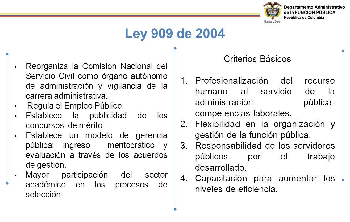 Ley 909 de 2004 Reorganiza la Comisión Nacional del Servicio Civil como órgano autónomo de administración y vigilancia de la carrera administrativa.