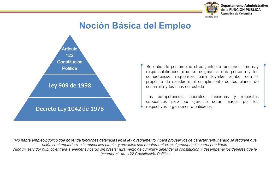Noción Básica del Empleo Se entiende por empleo el conjunto de funciones, tareas y responsabilidades que se asignan a una persona y las competencias r