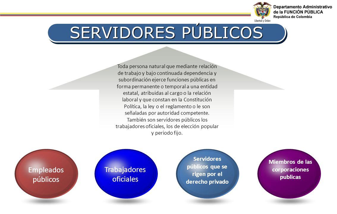 Miembros de las corporaciones publicas Servidores públicos que se rigen por el derecho privado Trabajadores oficiales Empleados públicos Toda persona
