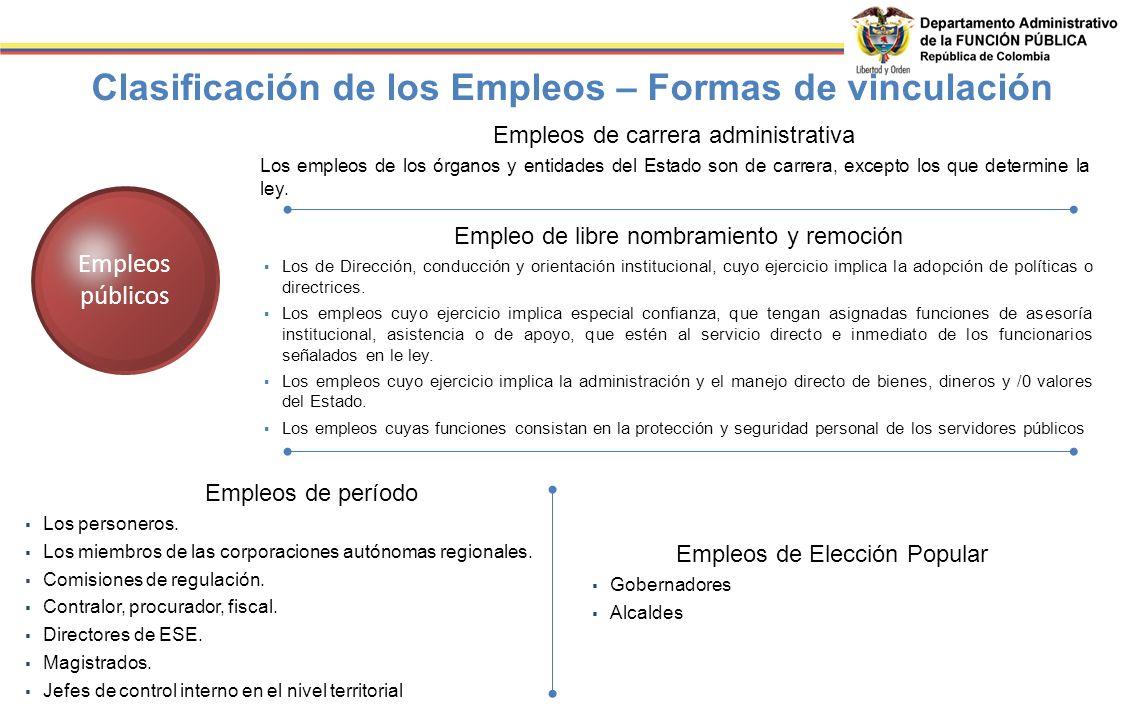 Empleos de carrera administrativa Los empleos de los órganos y entidades del Estado son de carrera, excepto los que determine la ley. Empleos de perío