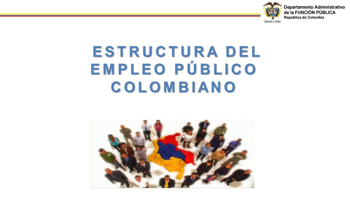 ESTRUCTURA DEL EMPLEO PÚBLICO COLOMBIANO ESTRUCTURA DEL EMPLEO PÚBLICO COLOMBIANO