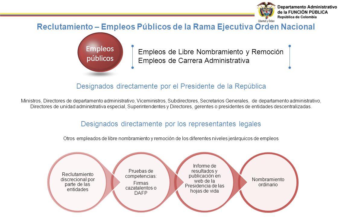 Empleos públicos Empleos de Libre Nombramiento y Remoción Empleos de Carrera Administrativa Ministros, Directores de departamento administrativo, Vice