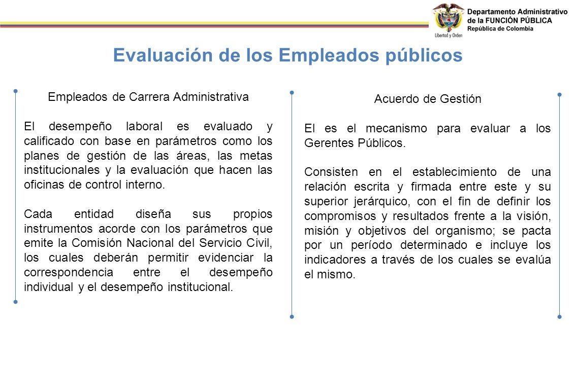Empleados de Carrera Administrativa El desempeño laboral es evaluado y calificado con base en parámetros como los planes de gestión de las áreas, las