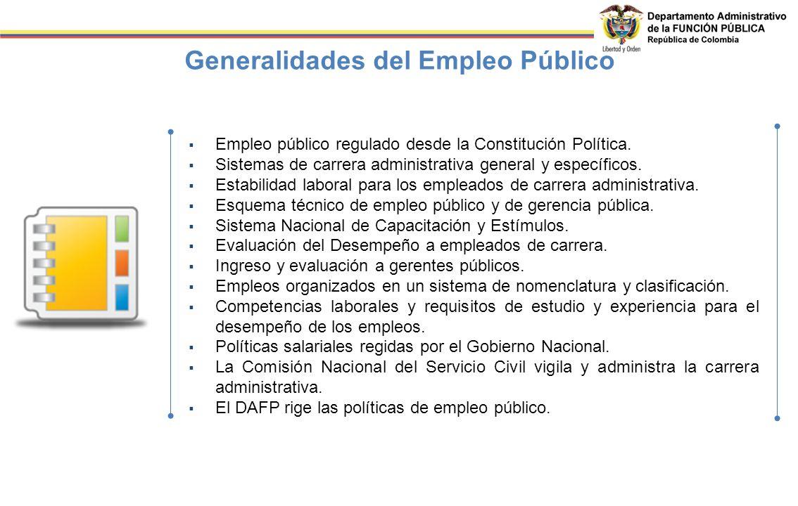 Generalidades del Empleo Público Empleo público regulado desde la Constitución Política. Sistemas de carrera administrativa general y específicos. Est