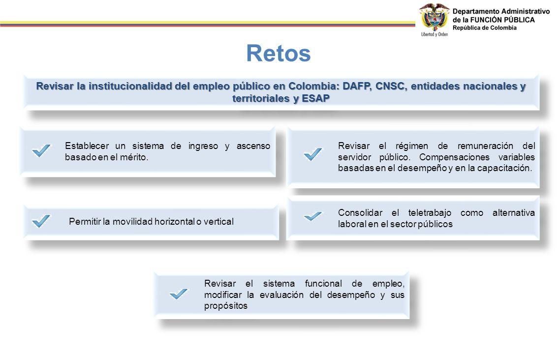 Retos Establecer un sistema de ingreso y ascenso basado en el mérito.