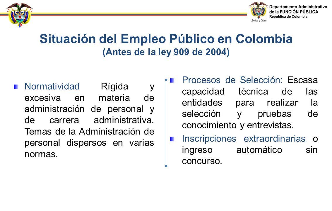 Situación del Empleo Público en Colombia (Antes de la ley 909 de 2004) Procesos de Selección: Escasa capacidad técnica de las entidades para realizar la selección y pruebas de conocimiento y entrevistas.