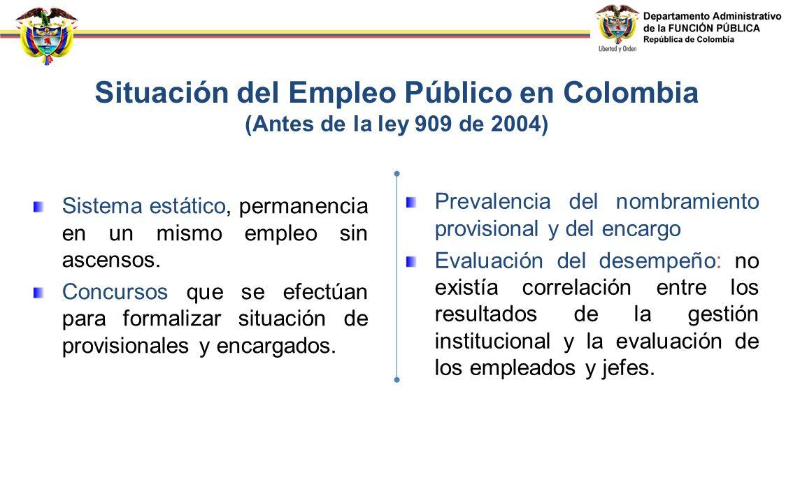 Situación del Empleo Público en Colombia (Antes de la ley 909 de 2004) Prevalencia del nombramiento provisional y del encargo Evaluación del desempeño: no existía correlación entre los resultados de la gestión institucional y la evaluación de los empleados y jefes.