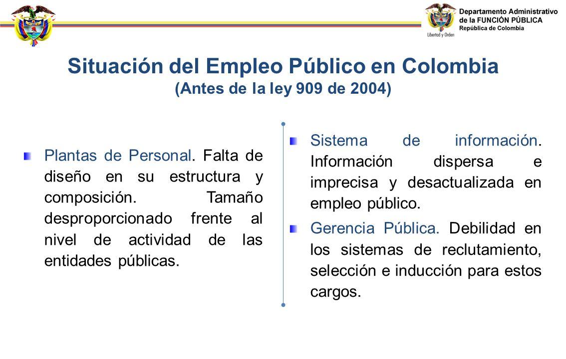 Situación del Empleo Público en Colombia (Antes de la ley 909 de 2004) Sistema de información. Información dispersa e imprecisa y desactualizada en em