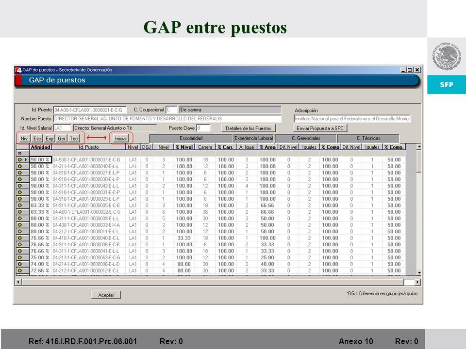 GAP entre puestos Ref: 415.I.RD.F.001.Prc.06.001 Rev: 0 Anexo 10 Rev: 0