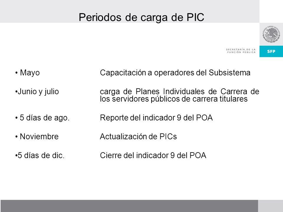 Periodos de carga de PIC MayoCapacitación a operadores del Subsistema Junio y juliocarga de Planes Individuales de Carrera de los servidores públicos