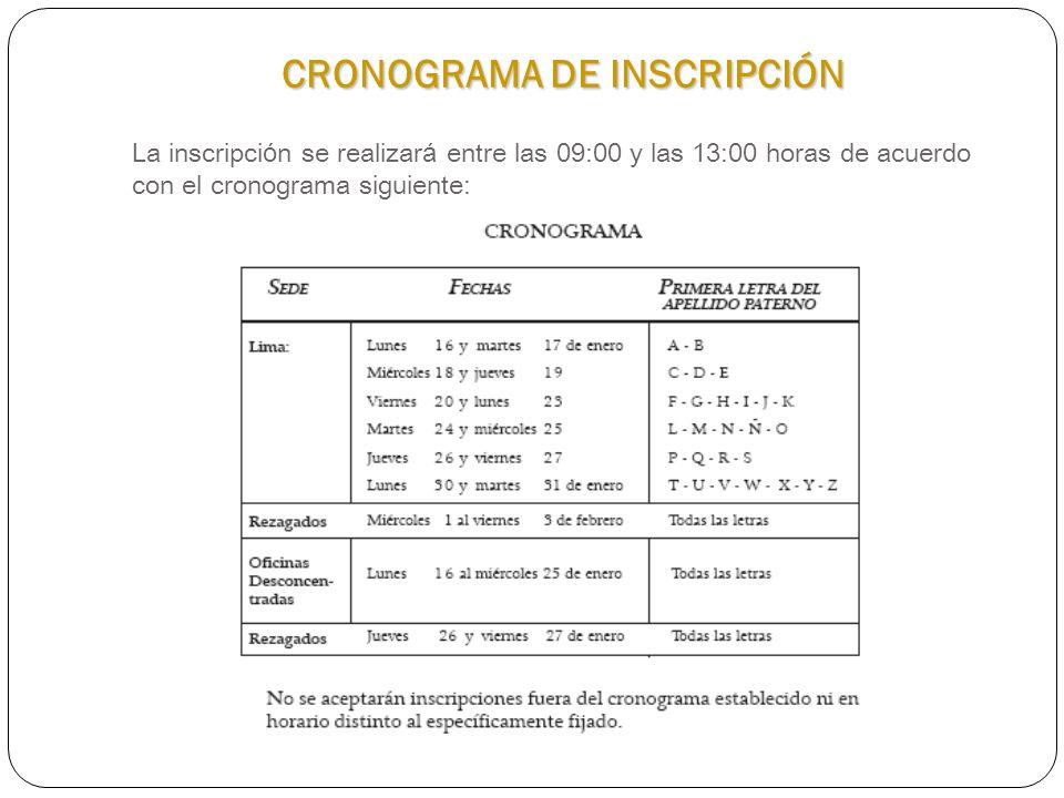 CRONOGRAMA DE INSCRIPCIÓN La inscripci ó n se realizar á entre las 09:00 y las 13:00 horas de acuerdo con el cronograma siguiente: