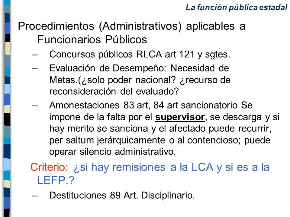 Procedimientos (Administrativos) aplicables a Funcionarios Públicos –Concursos públicos RLCA art 121 y sgtes. –Evaluación de Desempeño: Necesidad de M