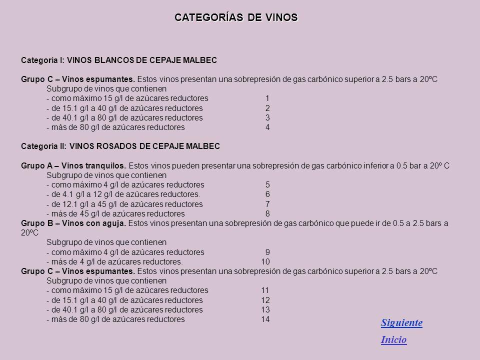 Categoría III: VINOS TINTOS DE CEPAJE MALBEC Grupo A – Vinos tranquilos.