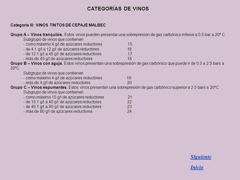 Categoría IV: VINOS BLANCOS DE CEPAJE MALBEC (MINIMO 50%) COMBINADOS CON OTROS CEPAJES Grupo C – Vinos espumantes.