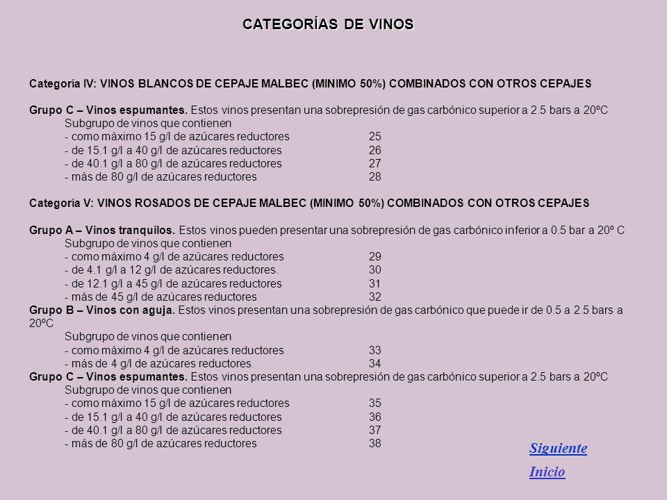 Categoría VI: VINOS TINTOS DE CEPAJE MALBEC (MINIMO 50%) COMBINADOS CON OTROS CEPAJES Grupo A – Vinos tranquilos.