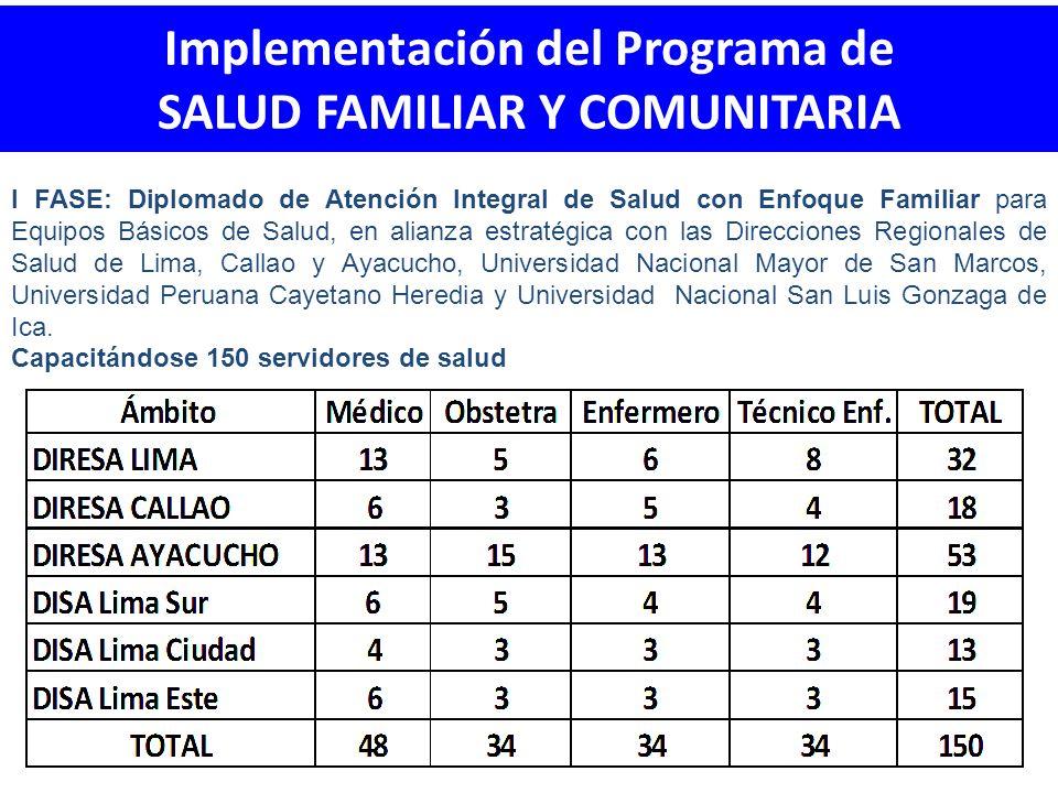 Implementación del Programa de SALUD FAMILIAR Y COMUNITARIA I FASE: Diplomado de Atención Integral de Salud con Enfoque Familiar para Equipos Básicos